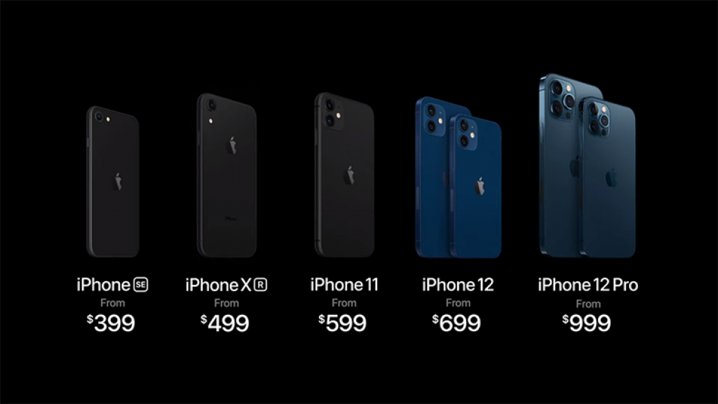 iphone 12 linup with prices